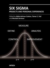 Six Sigma Projects and Personal Experiences