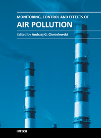 air pollution effects