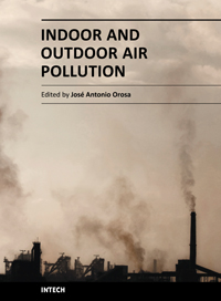 Indoor and Outdoor Air Pollution