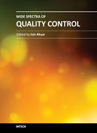 Wide Spectra of Quality Control