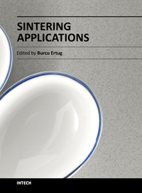 Sintering Applications