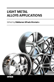 Light Metal Alloys Applications